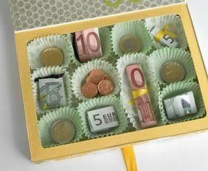 Tagesgeldkonto im Vergleich