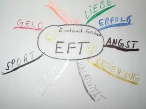 EFT als Teil der Energetischen Psychologie hilft dabei die wichtigen Lebensbereiche entscheidend zu verbessern und gute Gefühle zu installieren
